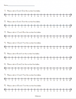 Integers on a Number Line Worksheet