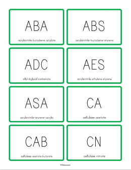 Plastic Material Abbreviations Flashcards Example