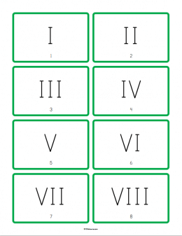 picture relating to Amino Acid Flashcards Printable identified as Roman Numerals Flashcards