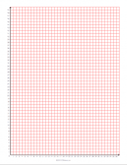 Single Quadrant Graph Paper Example  Graph Paper Sample