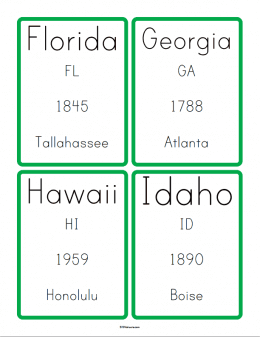 graphic regarding States and Capitals Flash Cards Printable named Region Money and Abbreviation Flashcards - STEM Sheets