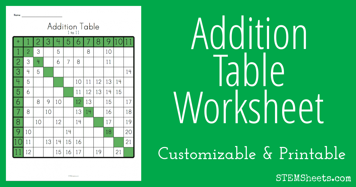 addition table worksheet  stem sheets