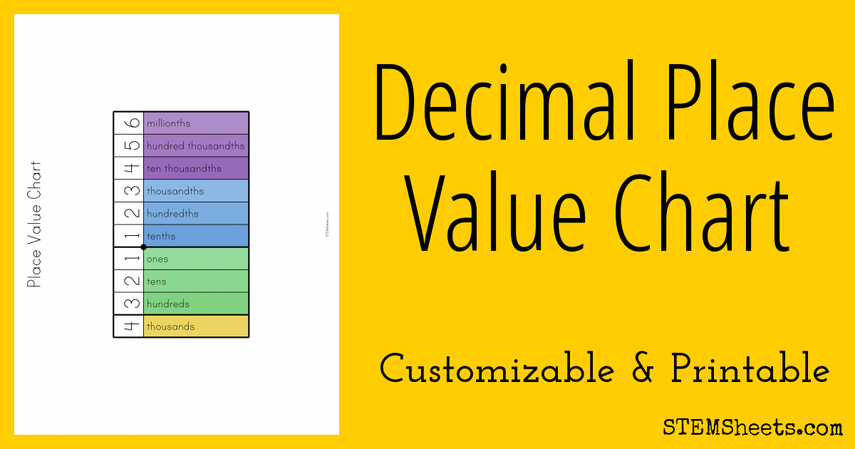 graphic regarding Printable Place Value Chart With Decimals known as Decimal Issue Worth Chart STEM Sheets