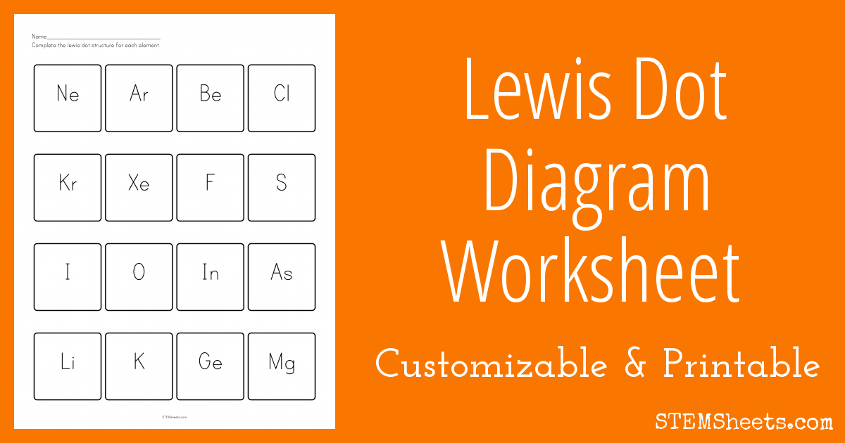 Lewis Dot Diagram Worksheet | STEM Sheets