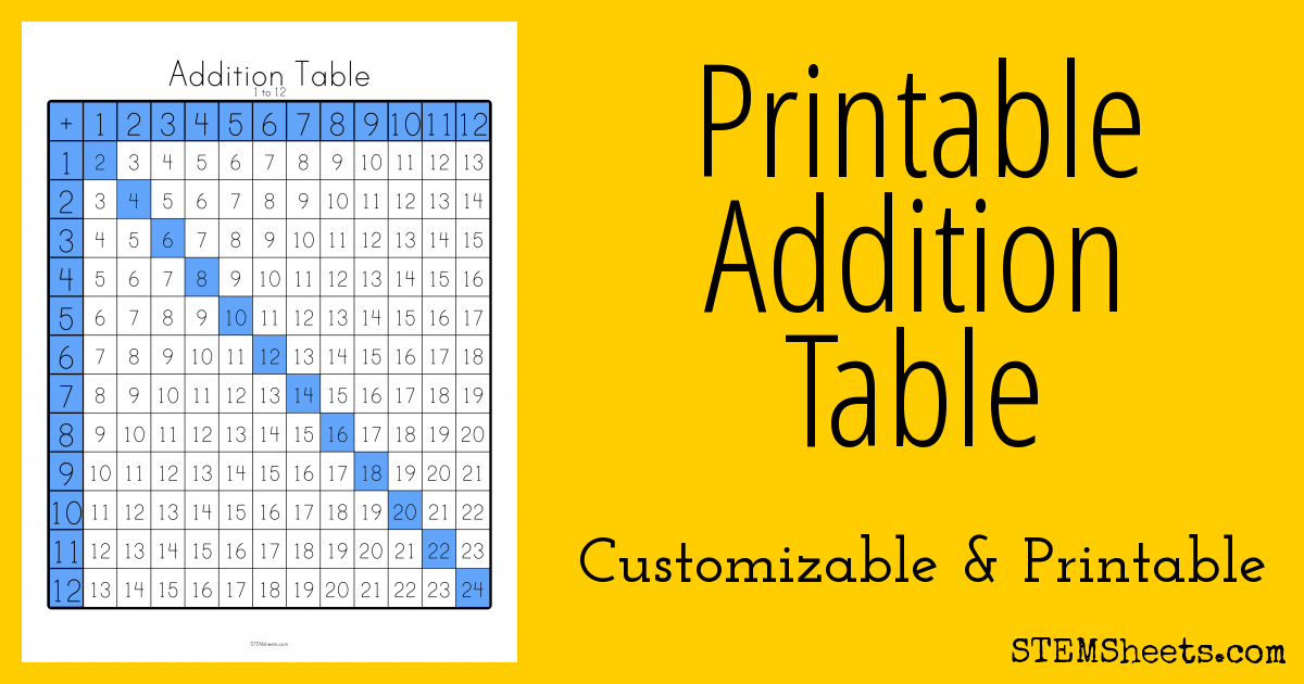 Blank addition table worksheet addition table worksheets - Addition and subtraction table printable ...