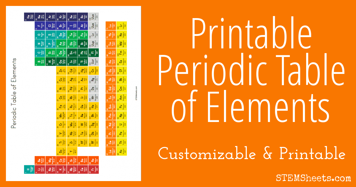 picture relating to Printable Periodic Tabel known as Printable Periodic Desk of Products STEM Sheets