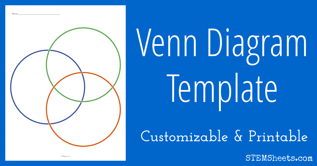 Venn Diagram Template   STEM Sheets