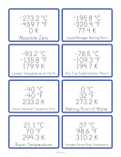Common Temperatures Flashcards