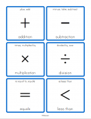 Math Symbols Flashcards