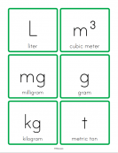 Measurement Abbreviations Flashcards