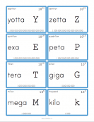 Metric Prefixes Flashcards