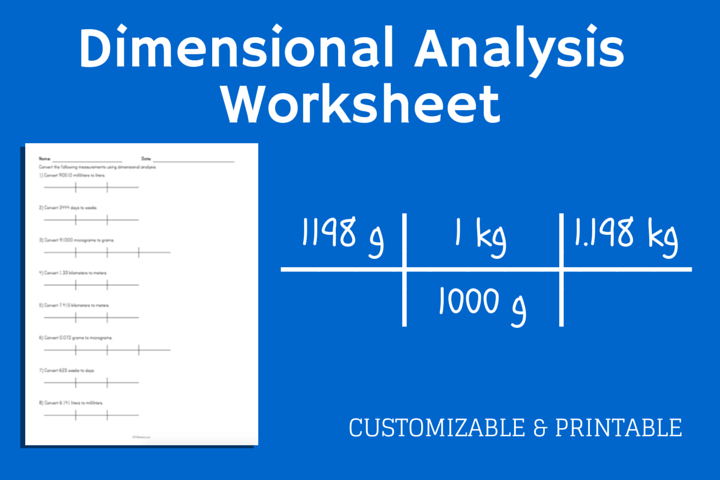 Dimensional Analysis Worksheet | STEM Sheets