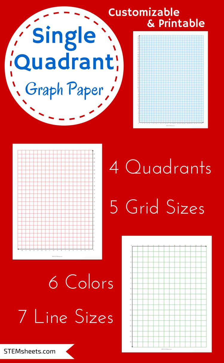 single quadrant graph paper