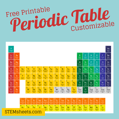 periodic table of elements printable pdf