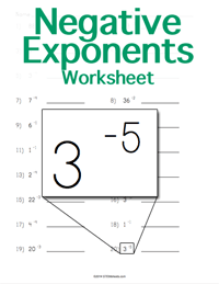 Negative Exponents Worksheet icon