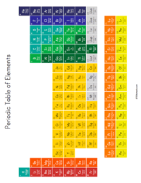 Periodic Table of Elements - Customizable icon